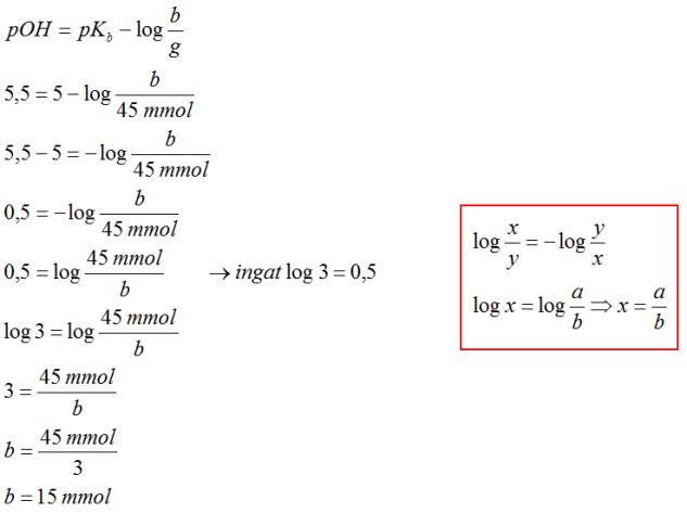 hitungan ph penyangga nh3 dan nh4cl log