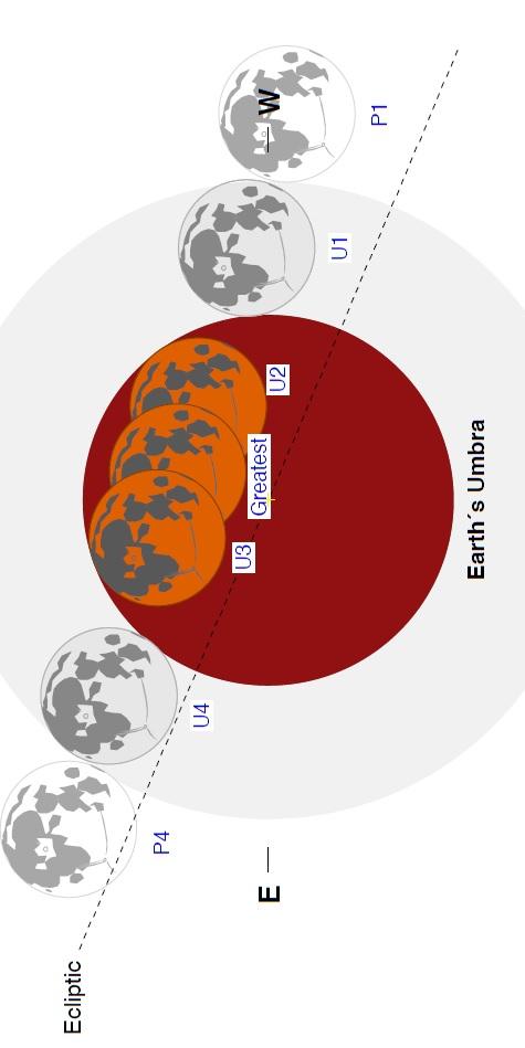 Eclipse 8 oct 2014